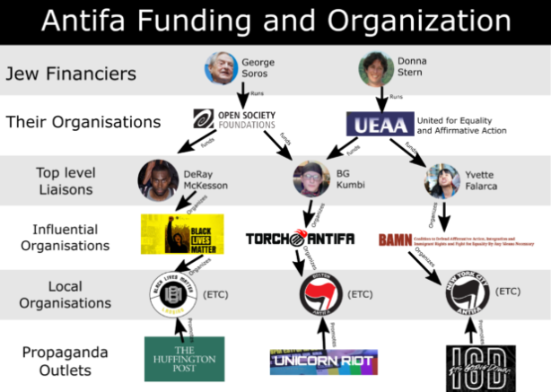 Antifa-Structure-618x440